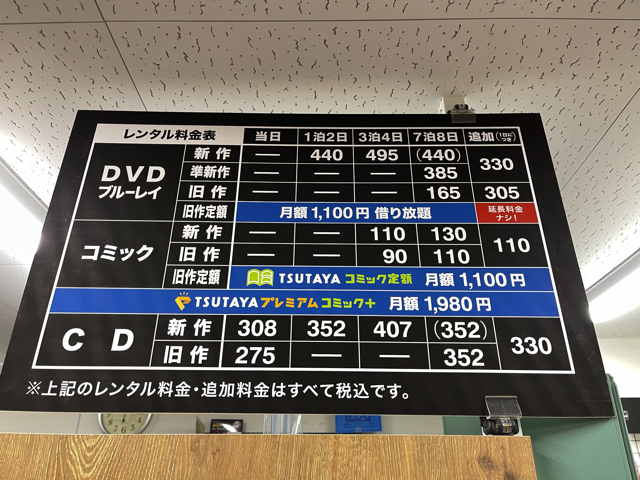 TSUTAYA(ツタヤ)吉祥寺店のレンタル料金
