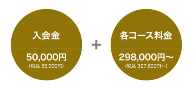 RIZAP(ライザップ)吉祥寺店の料金